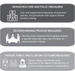 Chapter 19 – Measuring and Evaluating Shared Decision-Making in the Intensive Care Unit