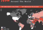internet-censorship-around-the-world