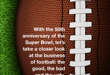the business of football NFL Super Bowl infographic