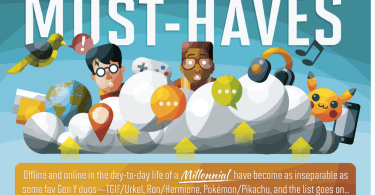 Millennial Gift Guide what to buy millennials millennial infographic