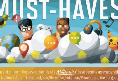 Millennial Gift Guide what to buy millennials millennial infographic