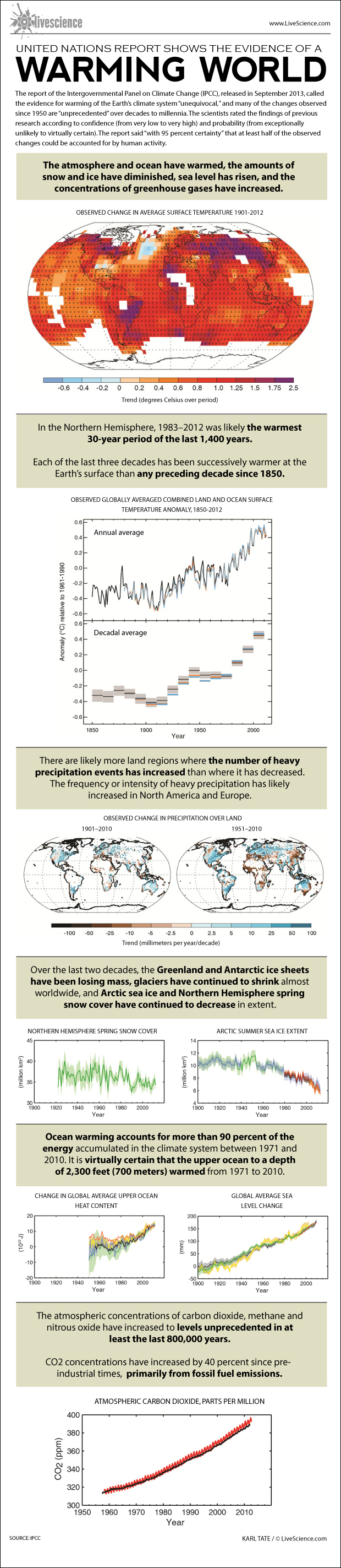 ipcc-global-warming-climate-change-report-130927c-02