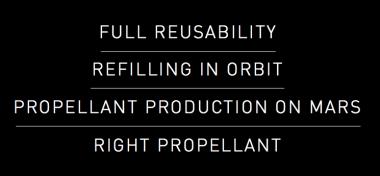 Elon Musk heart of gold interplanetary transport paper mars colonization paper presentation