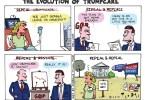 evolution of Trumpcare