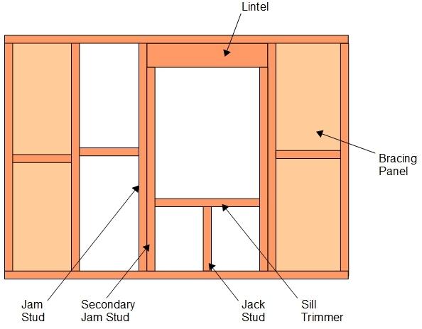Frame – A New House