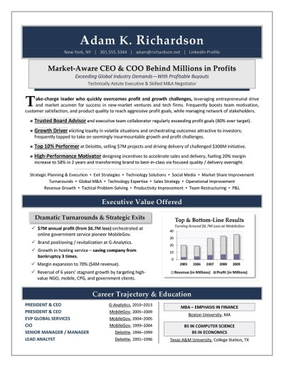 CEO & COO Resume