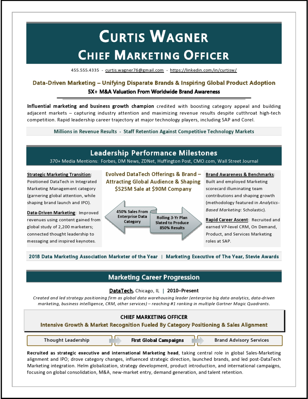 Award-Winning Chief Marketing Officer Resume Sample by Laura Smith-Proulx