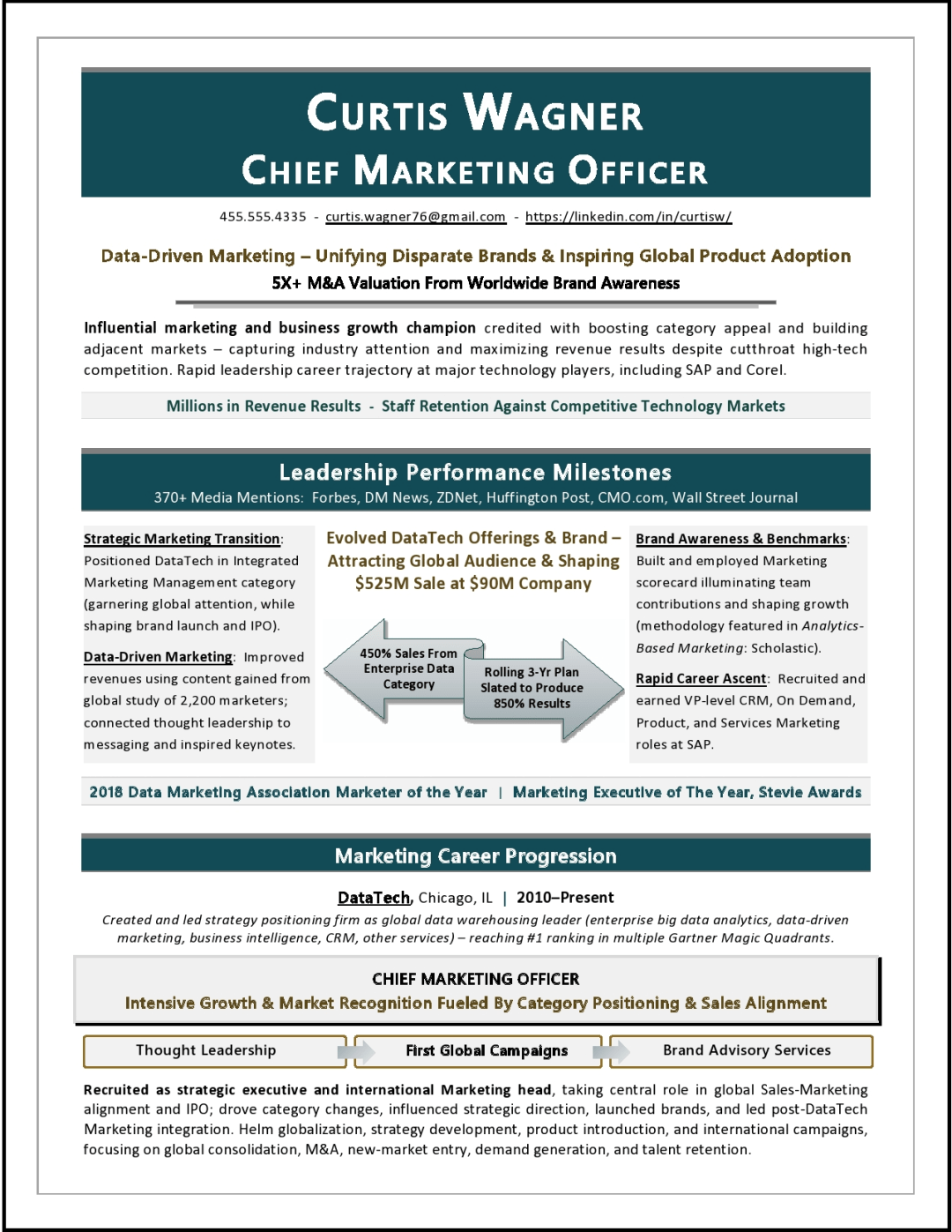 CEO President and COO Resume Sample Page 1