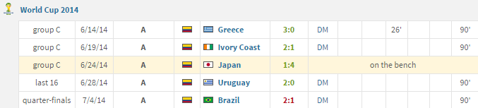 Colombian WC Schedule