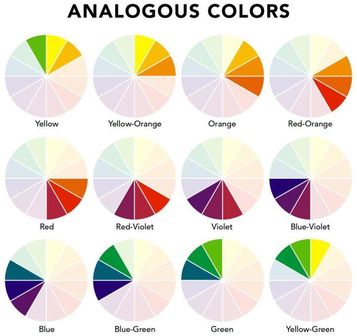 Analogous color scheme graphic