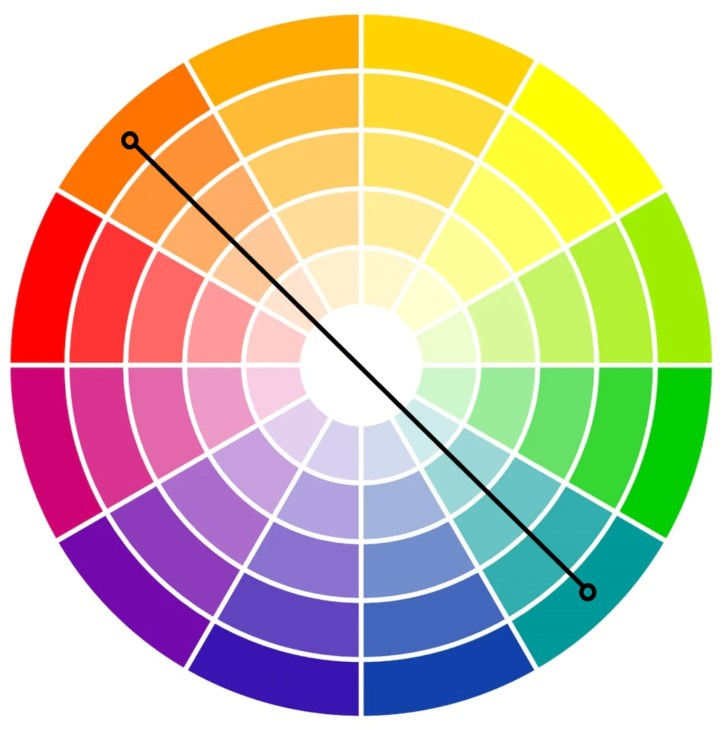 Complementary color diagram