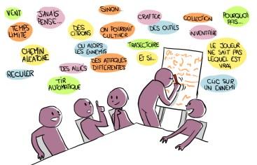 Brainstorming sala de aula 18-06-2016