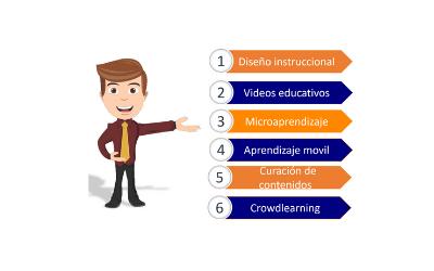 7 habilidades para profes online