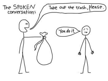 Spoken Texty