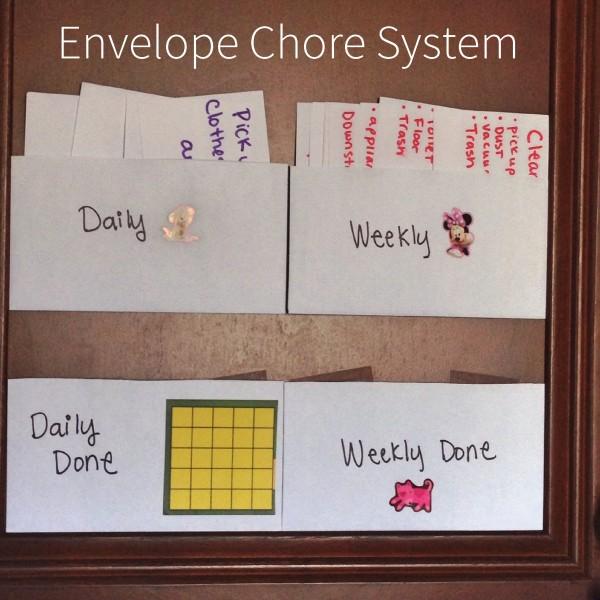 envelope chore system1