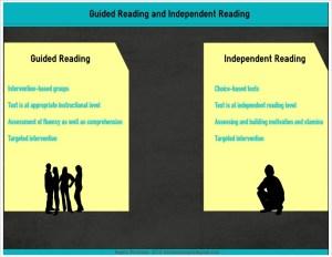 guidedandindiewriting