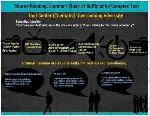 sharedreading