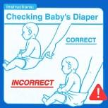 correctincorrect