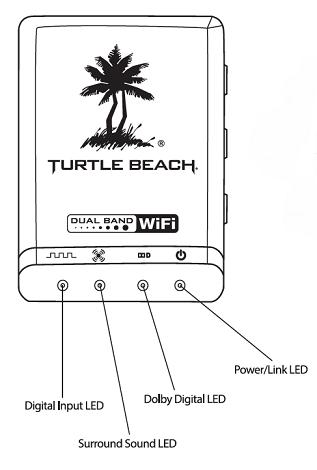 turtle-beach-px4-wireless-headset-transmitter