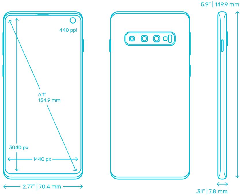 Samsung-S10-problems-dimension