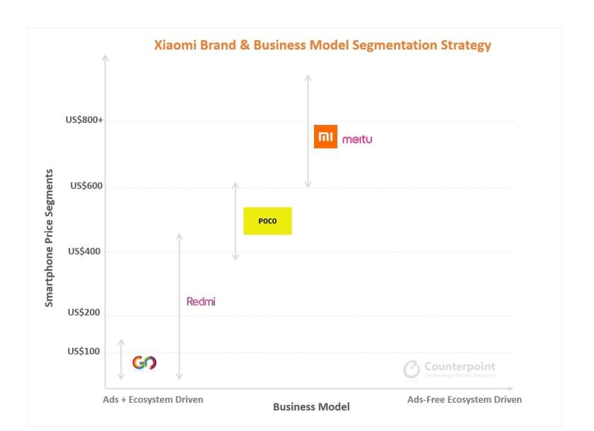 is-xiaomi-better-than-samsung-sub-branding