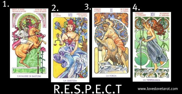 4 Card Relationship Tarot Spread