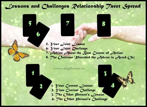 Lessons and Challenges Relationship Tarot Spread