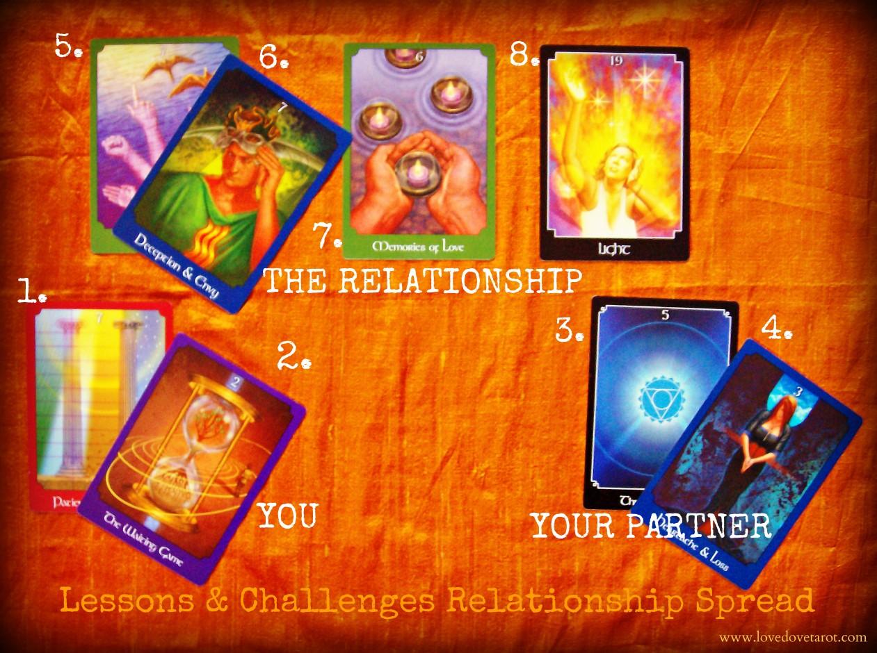 Lessons & Challenges Relationship Tarot Spread ⋆ Angelorum - Tarot