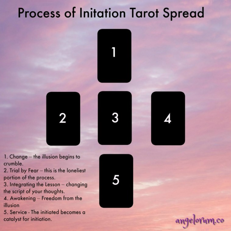 Process of Initiation Tarot Spread