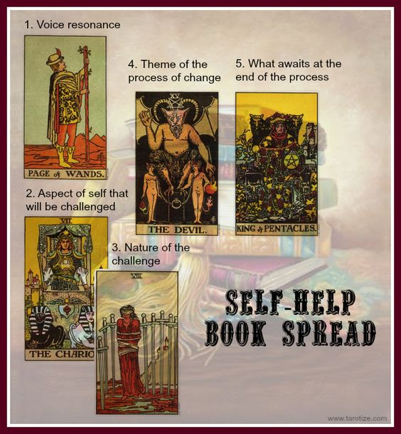 self-help book tarot spread