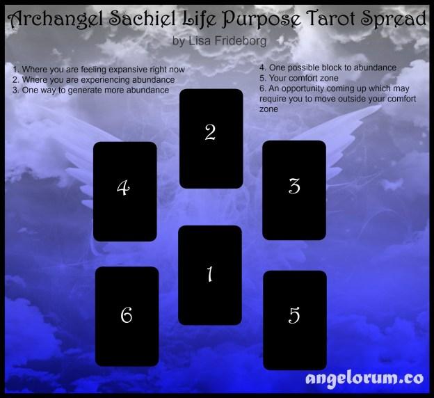Archangel Sachiel Life Purpose Tarot Spread