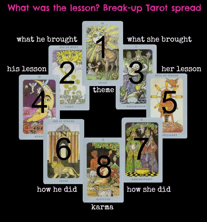 what-was-the-lesson-break-up-tarot-spread
