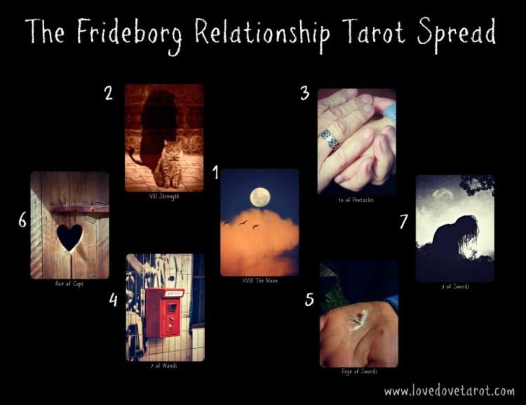 The Frideborg Relationship Tarot Spread Layout