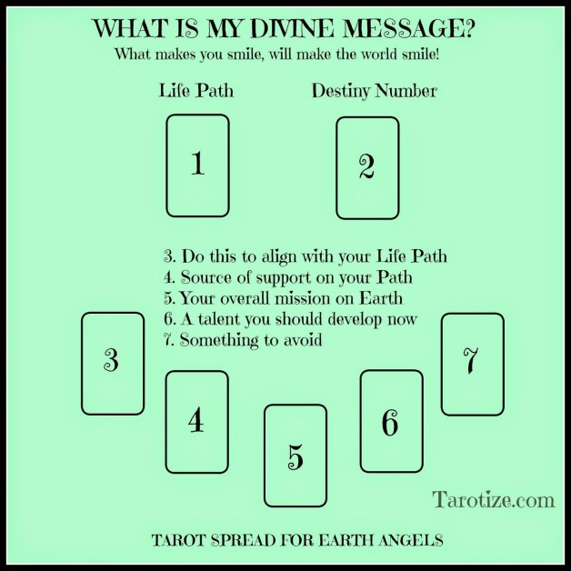 What-is-my-divine-message-Tarot-Spread-for-Earth-Angels-1024x1024