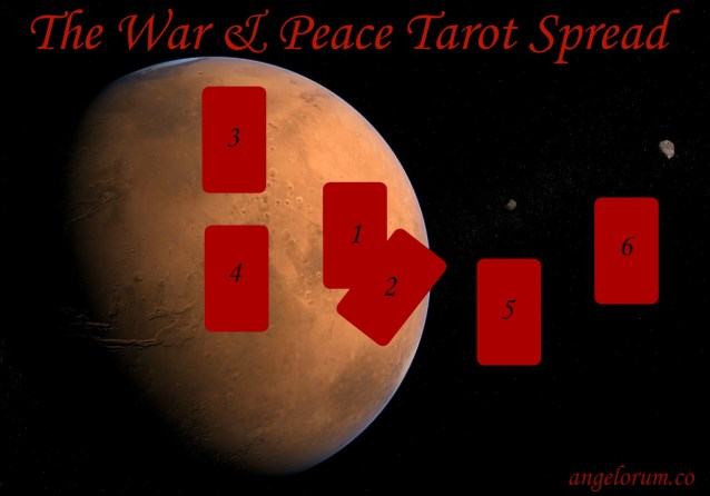 Mars stationing direct Tarot spread