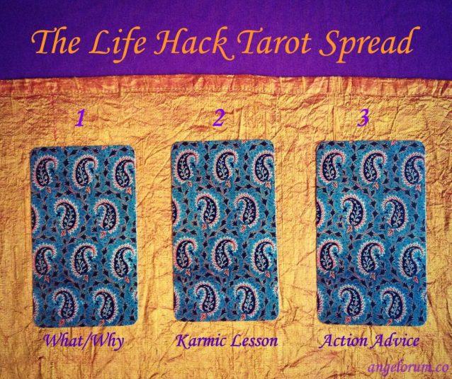 Life Hack Tarot Spread