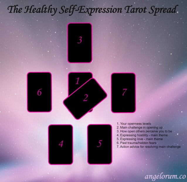 the healthy self-expression tarot spread