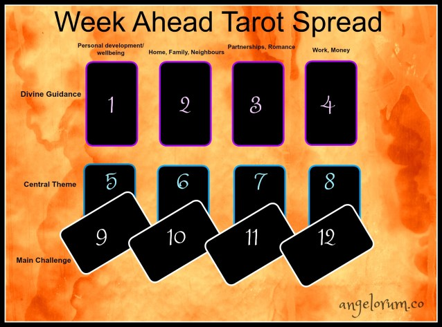 week-ahead-tarot-spread