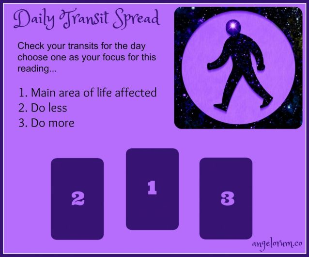 A tarot spread for a quick overview of an astrological transit