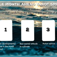 A Simple Month Ahead Tarot Spread
