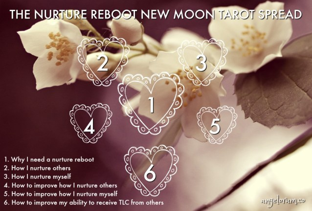 New Moon in Cancer Nurture Reboot Tarot Spread