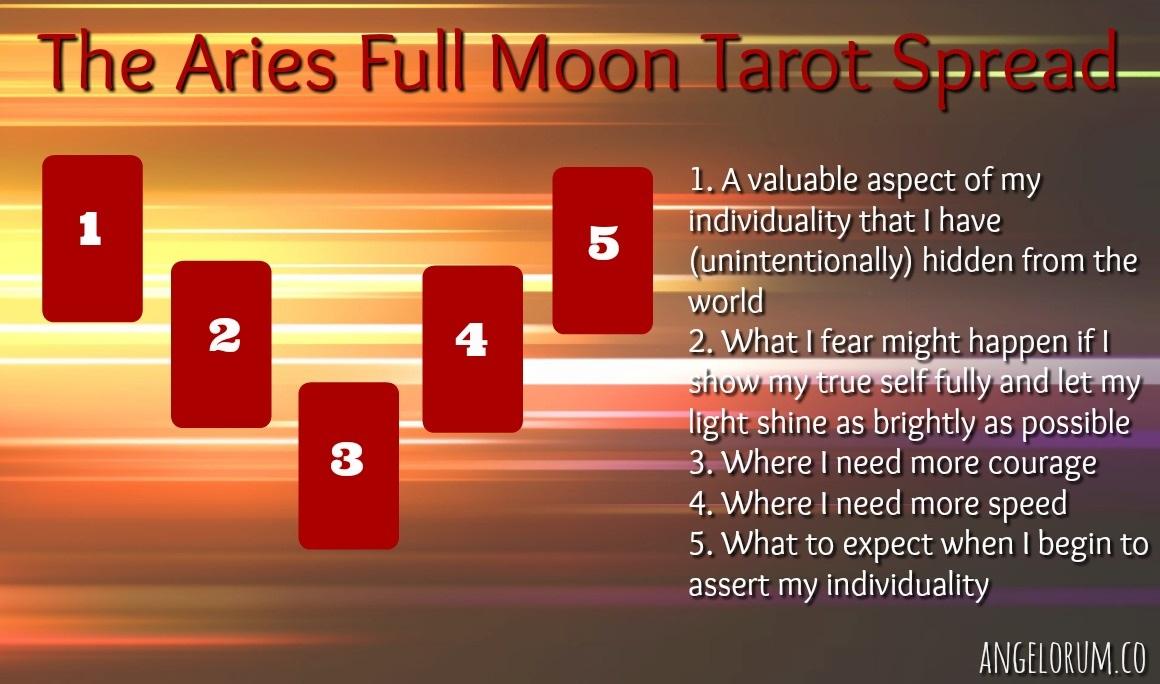 Full Moon in Aries Tarot Spread