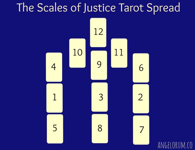 scales of justce legal tarot spread