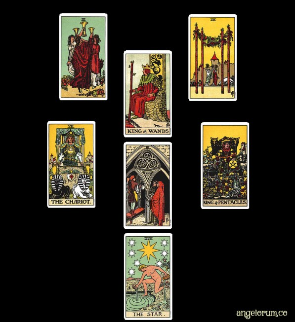 Evergreen Yule Tarot Spread Sample Reading