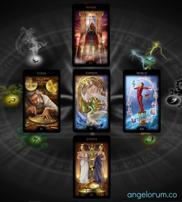 Tellus Tell Us Sample Tarot Reading