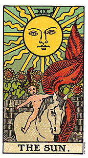 Litha Musings on Power The Sun Tarot Card