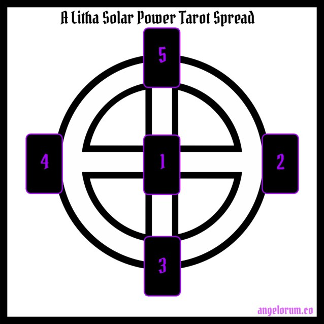Litha Solar Power Tarot Spread