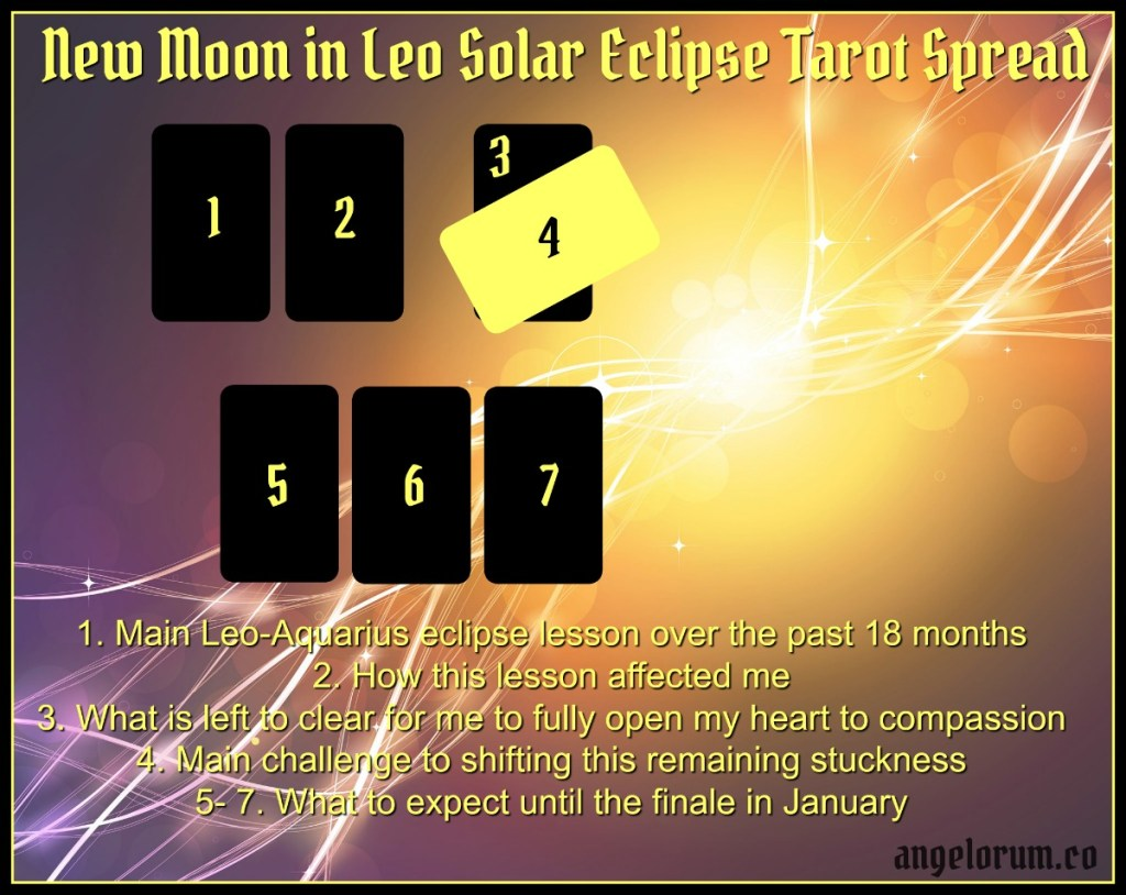 New Moon in Leo Solar Eclipse Tarot Spread