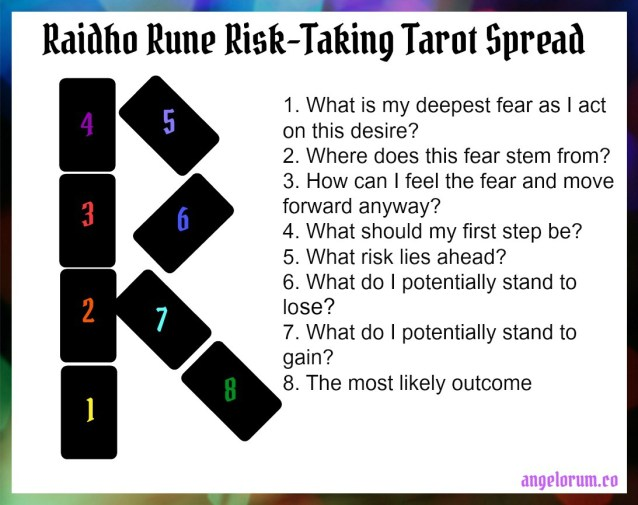 Raidho Rune Risk-Taking Tarot Spread