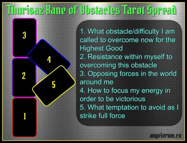 Thurisaz Bane of Obstacles Tarot Spread